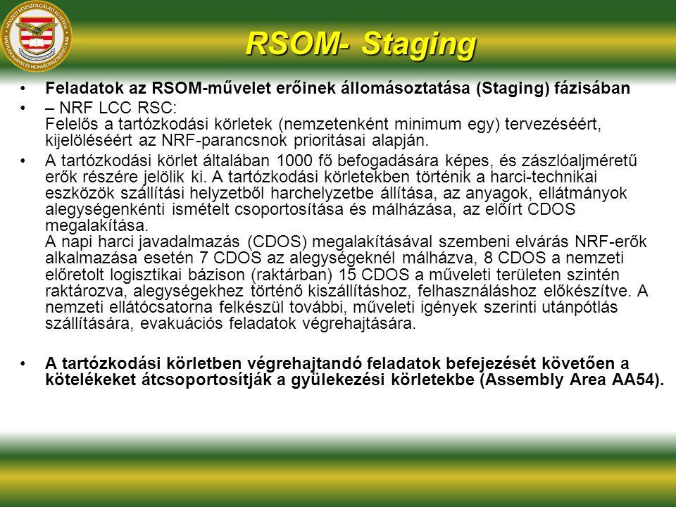 RSOM- Staging Feladatok az RSOM-művelet erőinek állomásoztatása (Staging) fázisában.
