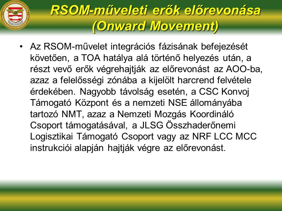 RSOM-műveleti erők előrevonása (Onward Movement)
