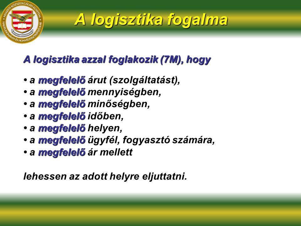 A logisztika fogalma A logisztika azzal foglakozik (7M), hogy