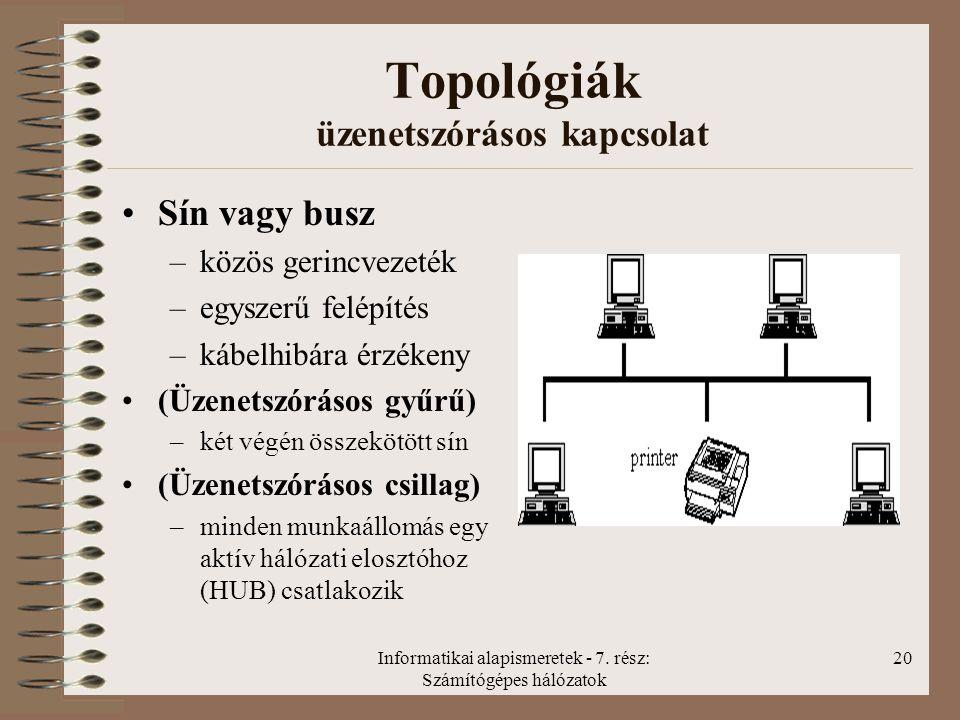Topológiák üzenetszórásos kapcsolat