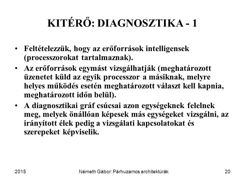 KITÉRŐ: DIAGNOSZTIKA - 1