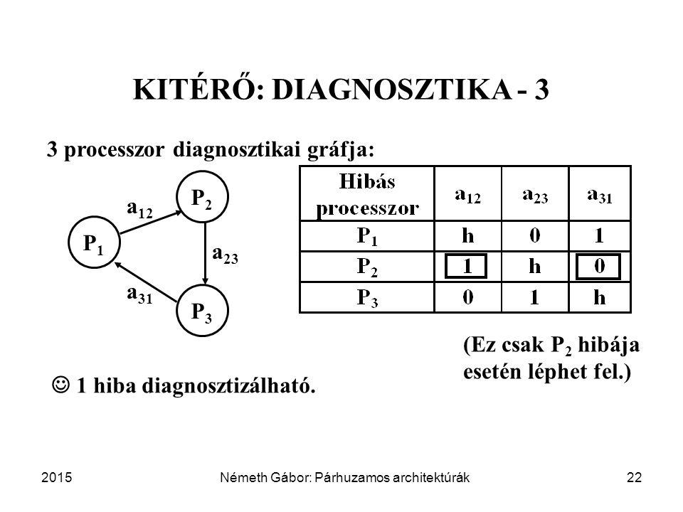KITÉRŐ: DIAGNOSZTIKA - 3