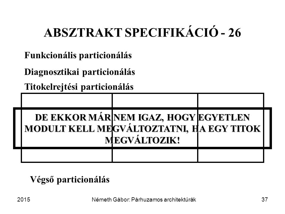 ABSZTRAKT SPECIFIKÁCIÓ - 26