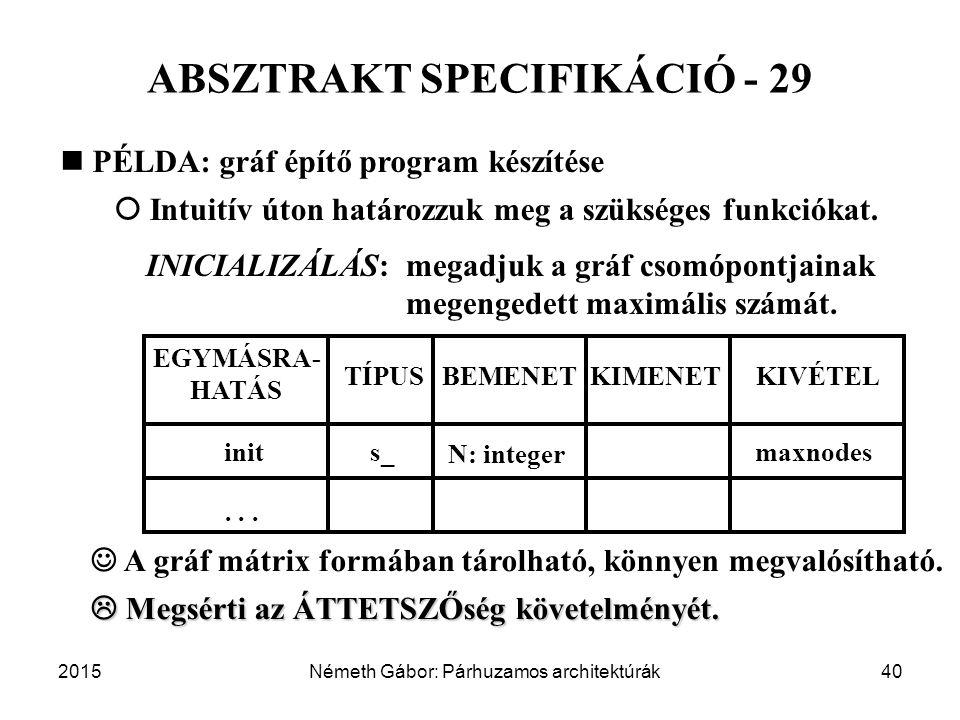 ABSZTRAKT SPECIFIKÁCIÓ - 29