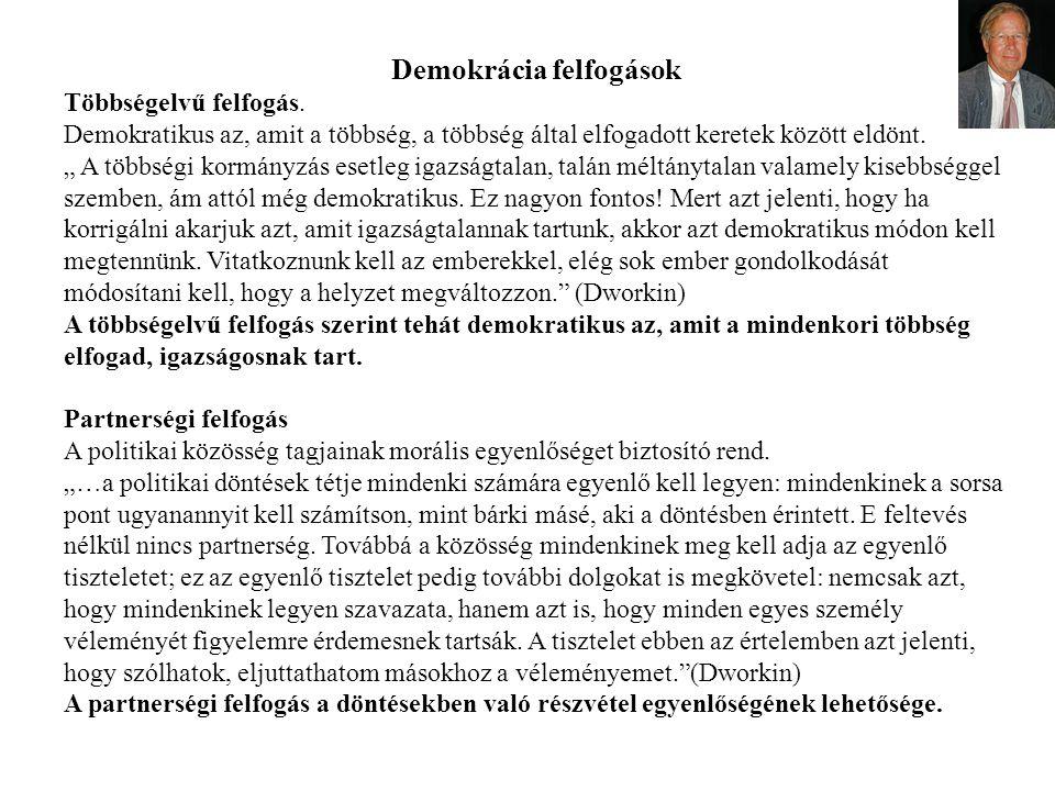Demokrácia felfogások