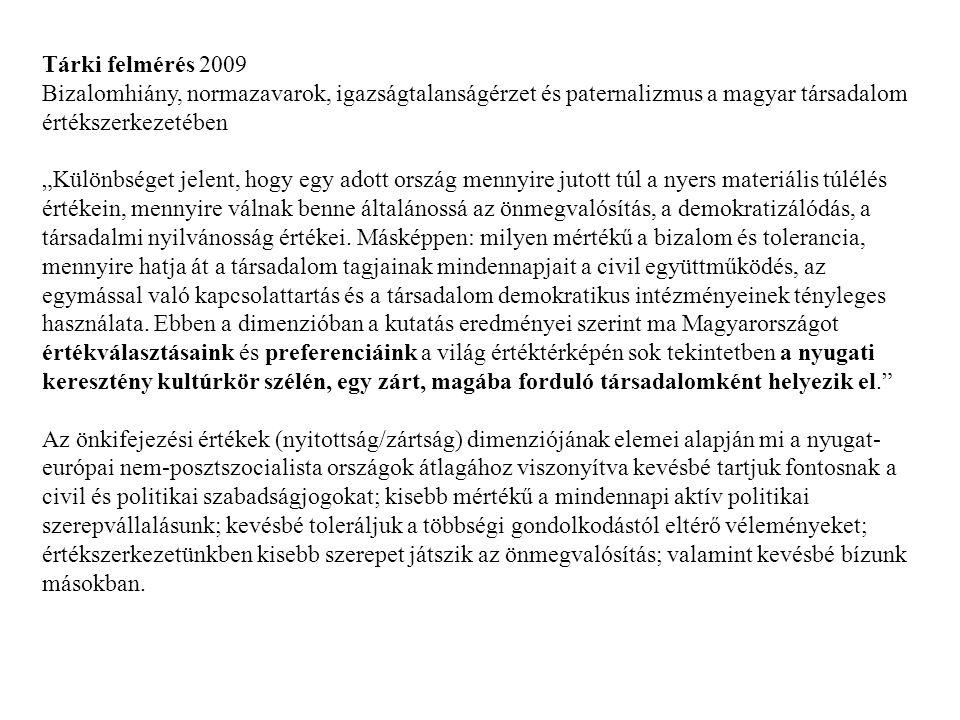 Tárki felmérés 2009 Bizalomhiány, normazavarok, igazságtalanságérzet és paternalizmus a magyar társadalom értékszerkezetében.
