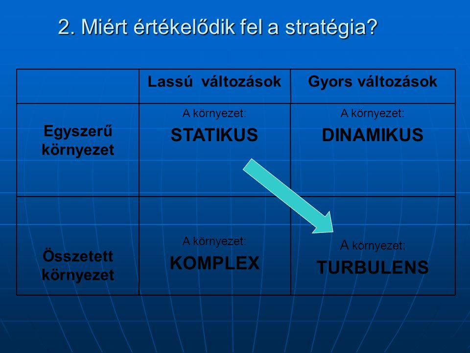 2. Miért értékelődik fel a stratégia