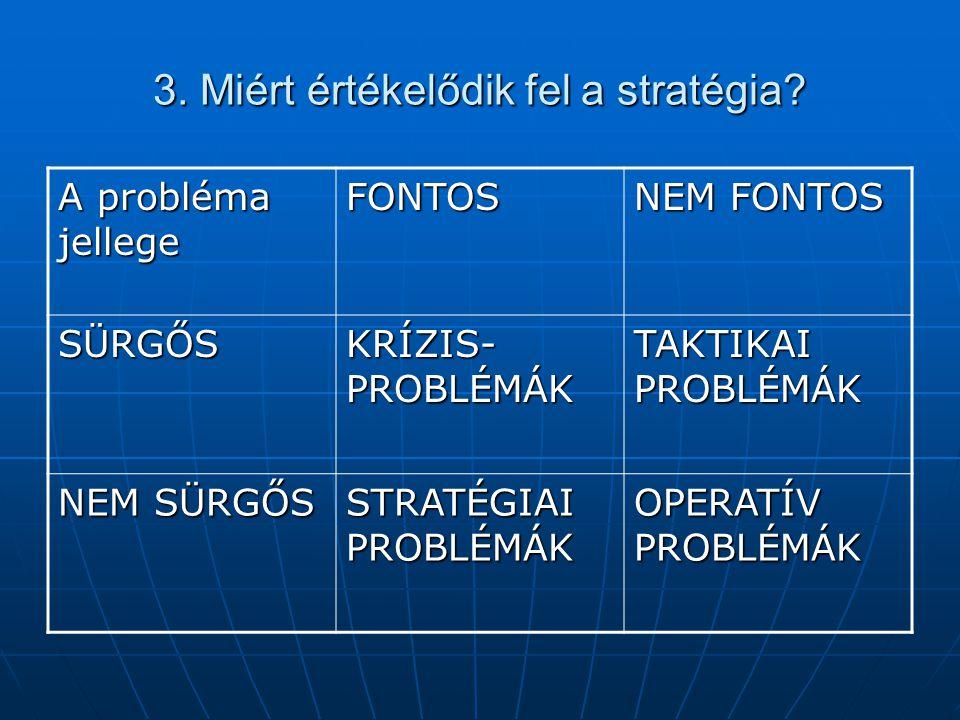 3. Miért értékelődik fel a stratégia