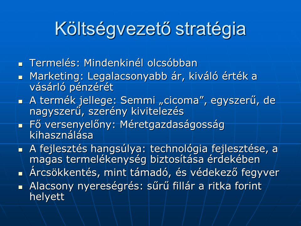 Költségvezető stratégia
