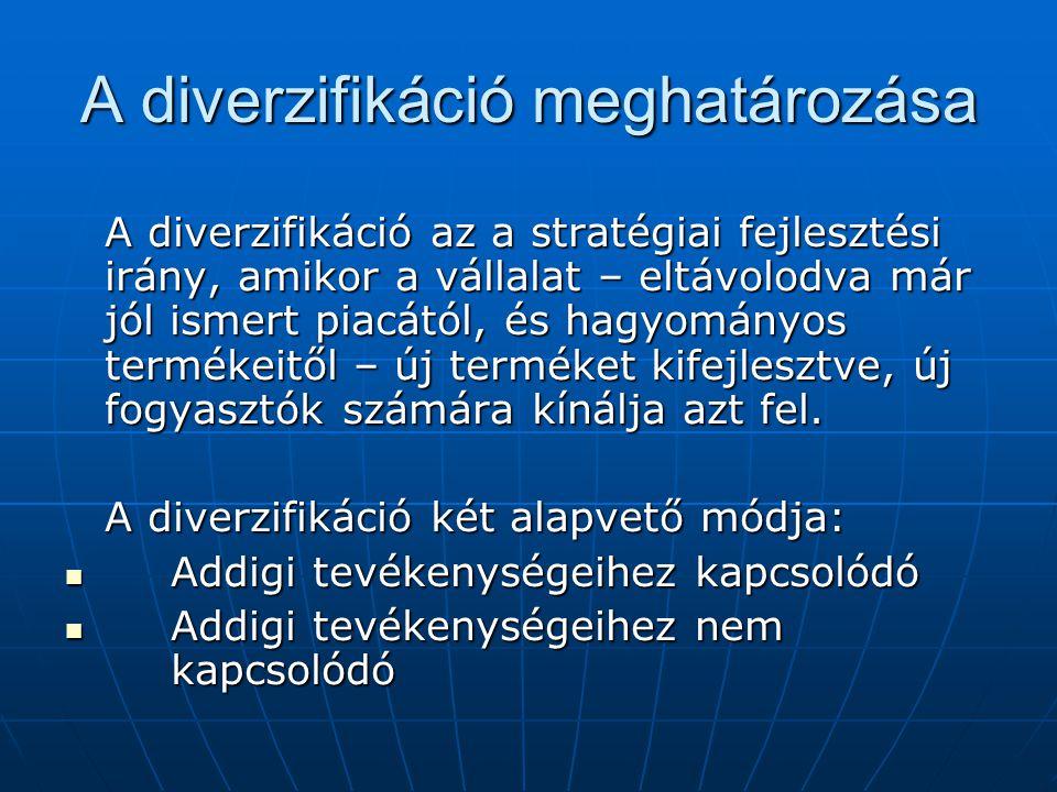 A diverzifikáció meghatározása