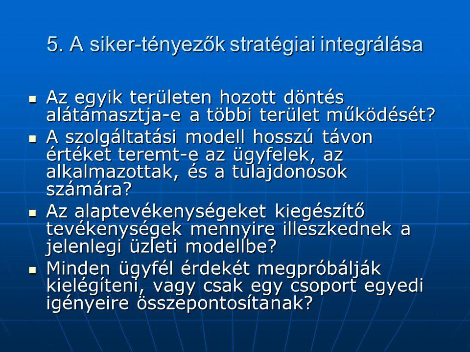 5. A siker-tényezők stratégiai integrálása