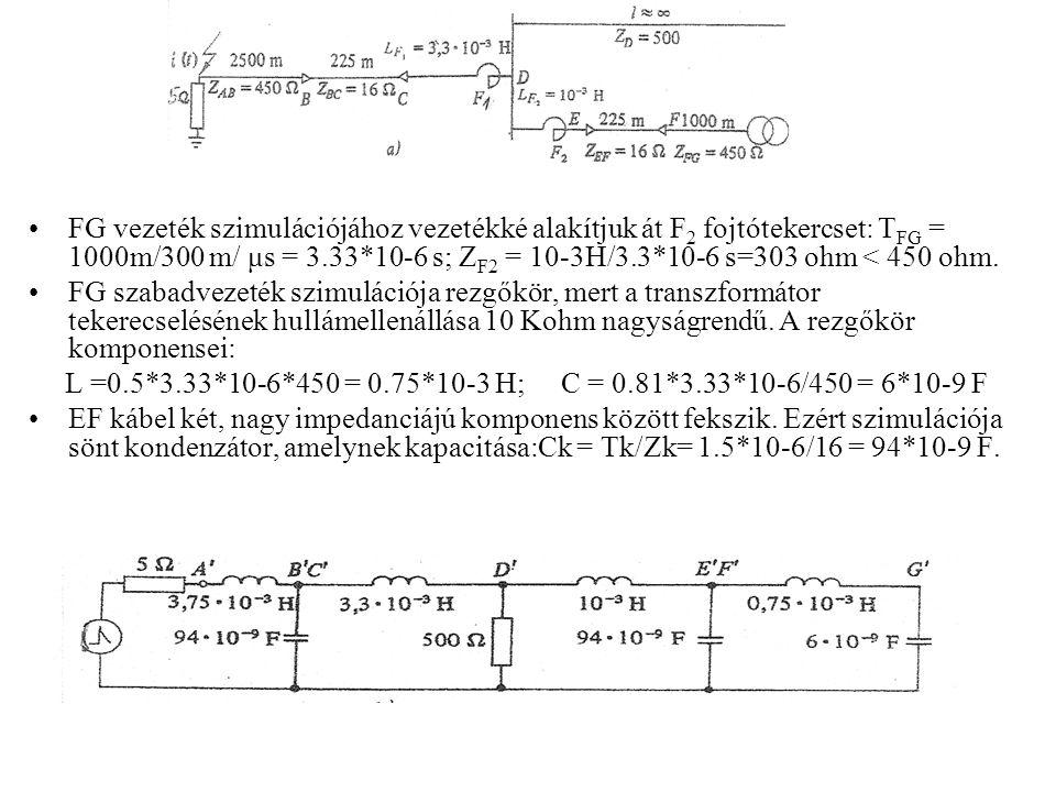 FG vezeték szimulációjához vezetékké alakítjuk át F2 fojtótekercset: TFG = 1000m/300 m/ μs = 3.33*10-6 s; ZF2 = 10-3H/3.3*10-6 s=303 ohm < 450 ohm.