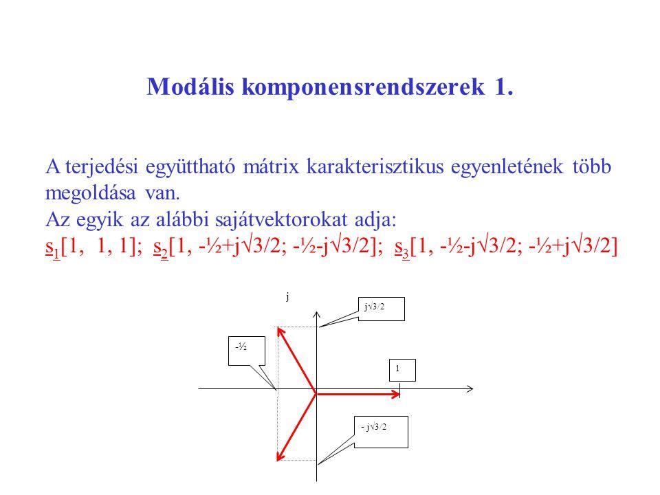 Modális komponensrendszerek 1.