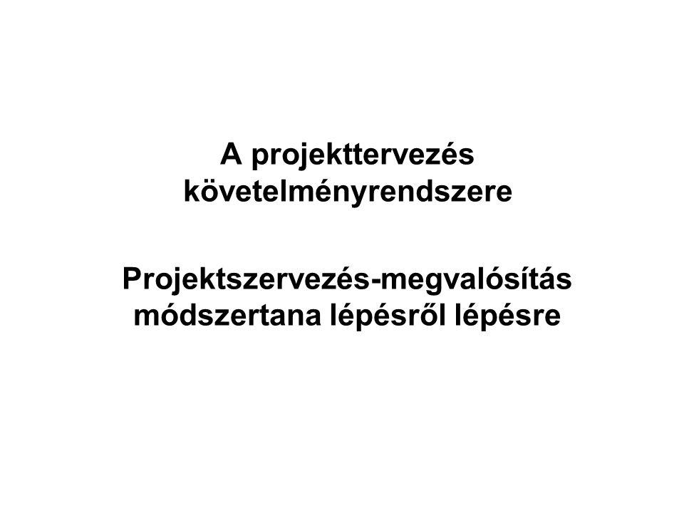 A projekttervezés követelményrendszere