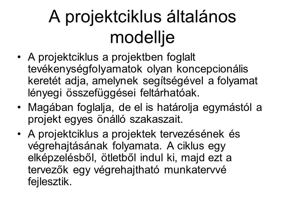 A projektciklus általános modellje