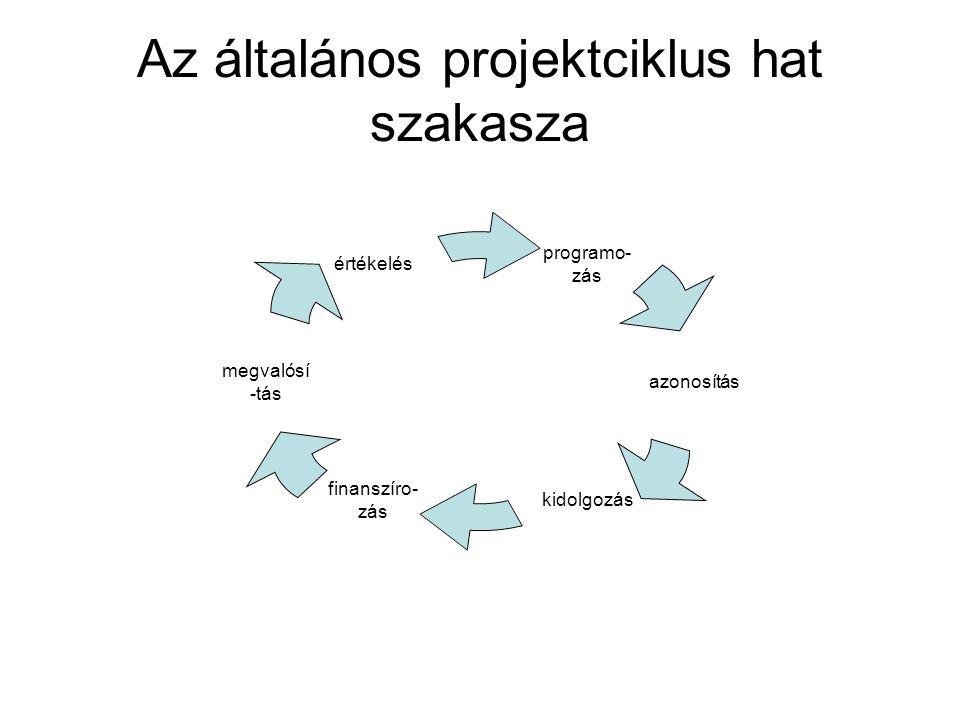 Az általános projektciklus hat szakasza
