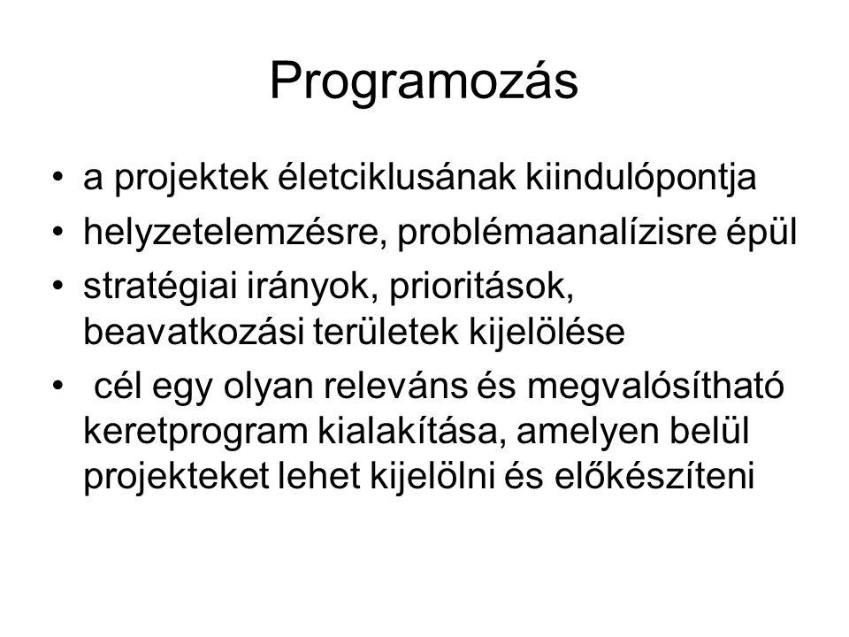 Programozás a projektek életciklusának kiindulópontja