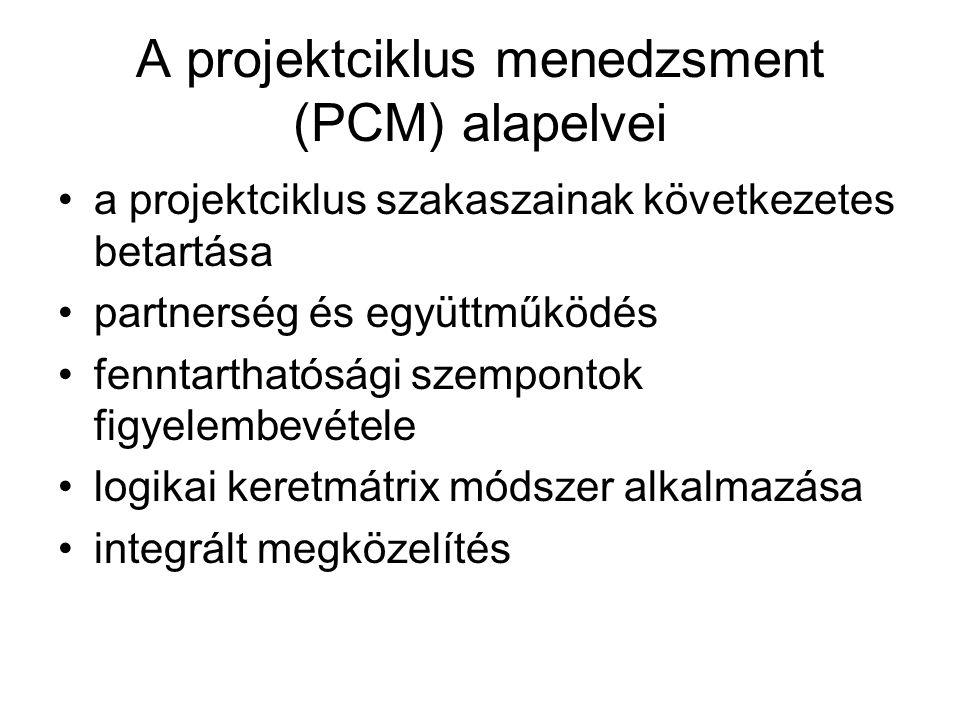 A projektciklus menedzsment (PCM) alapelvei