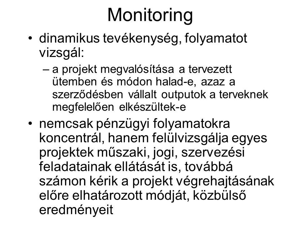Monitoring dinamikus tevékenység, folyamatot vizsgál: