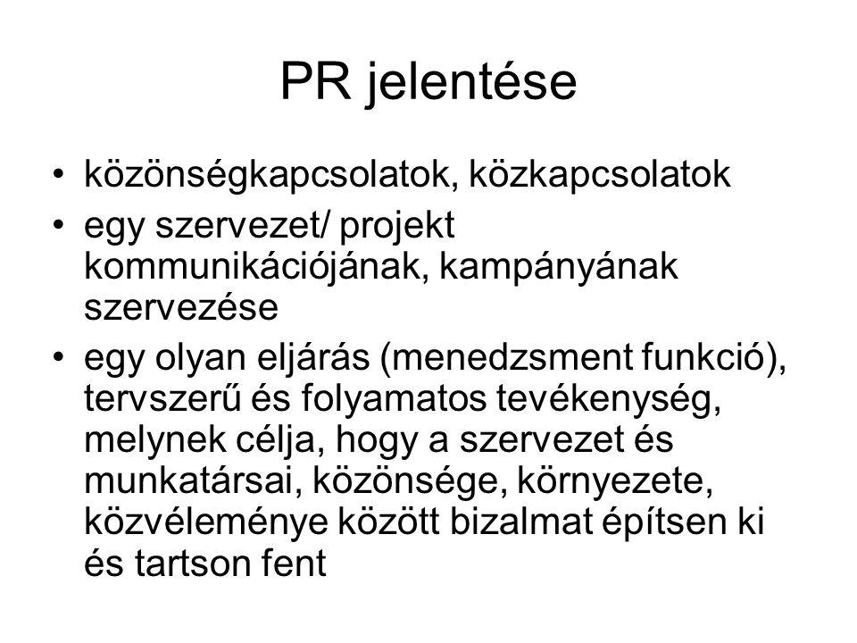 PR jelentése közönségkapcsolatok, közkapcsolatok