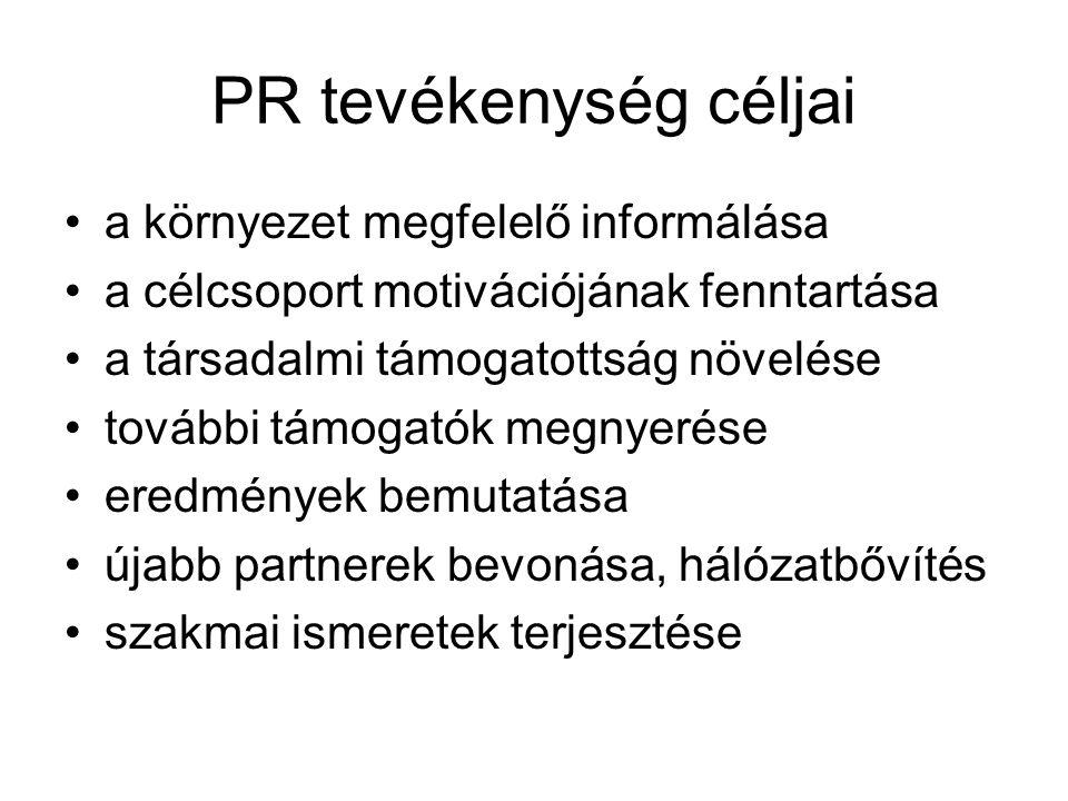 PR tevékenység céljai a környezet megfelelő informálása