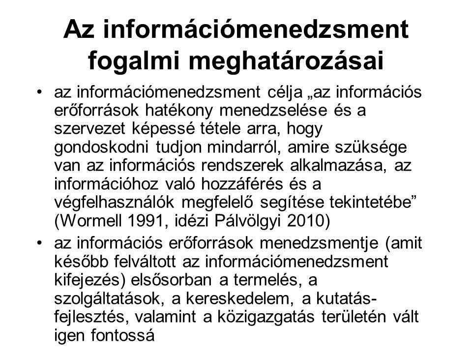 Az információmenedzsment fogalmi meghatározásai