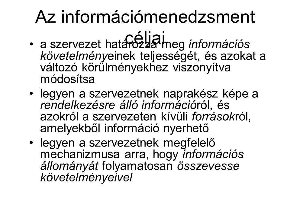 Az információmenedzsment céljai