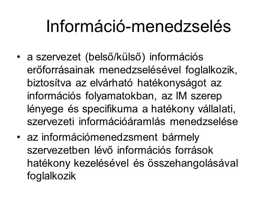 Információ-menedzselés