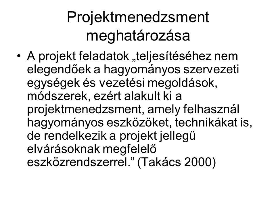 Projektmenedzsment meghatározása