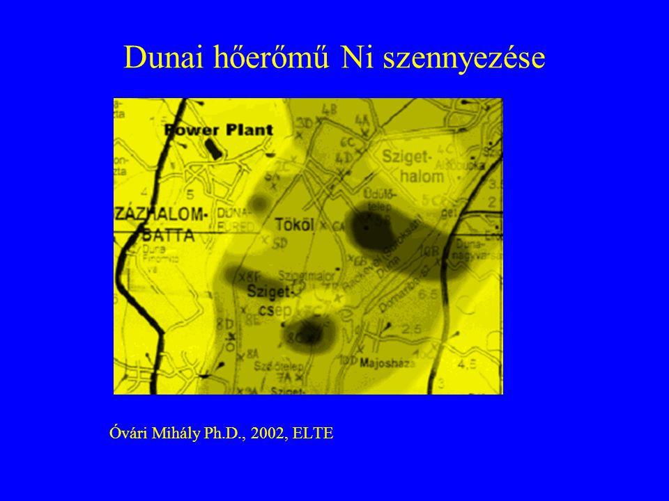 Dunai hőerőmű Ni szennyezése