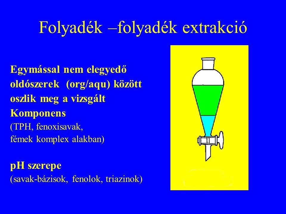Folyadék –folyadék extrakció
