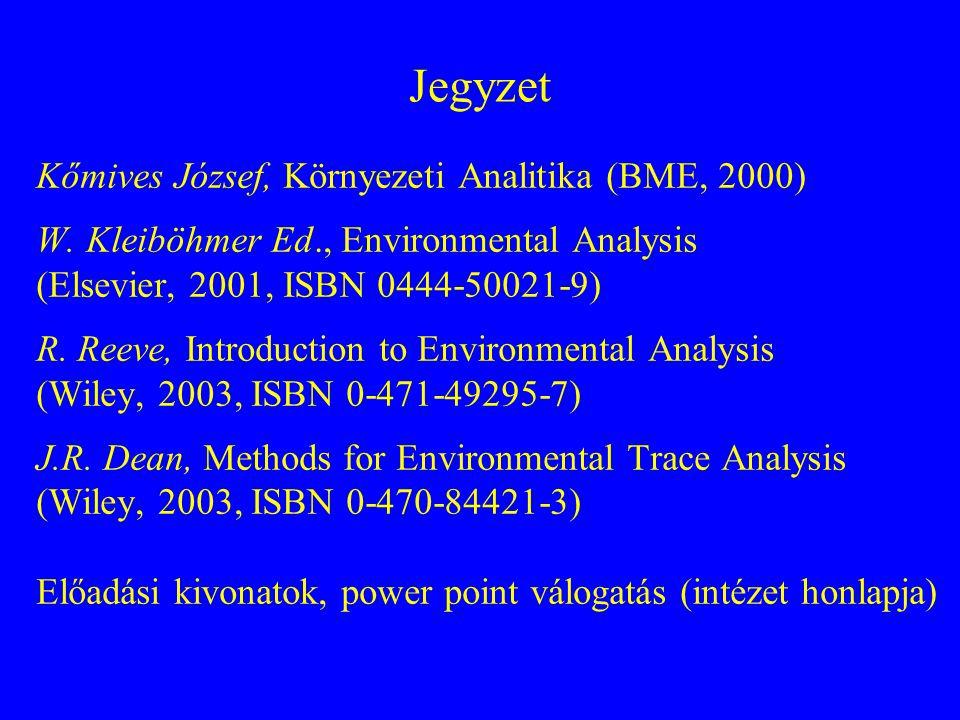 Jegyzet Kőmives József, Környezeti Analitika (BME, 2000)