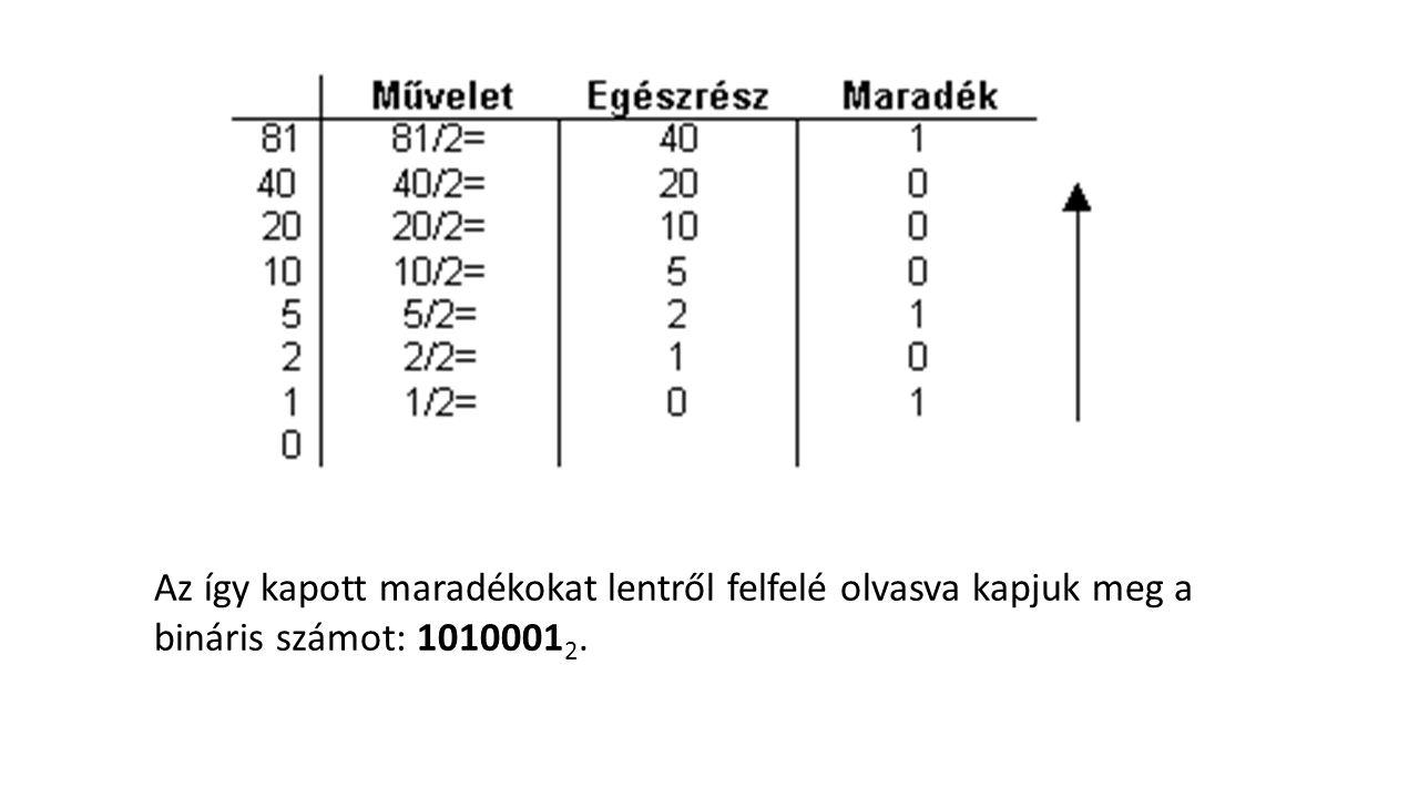 Az így kapott maradékokat lentről felfelé olvasva kapjuk meg a bináris számot: 10100012.