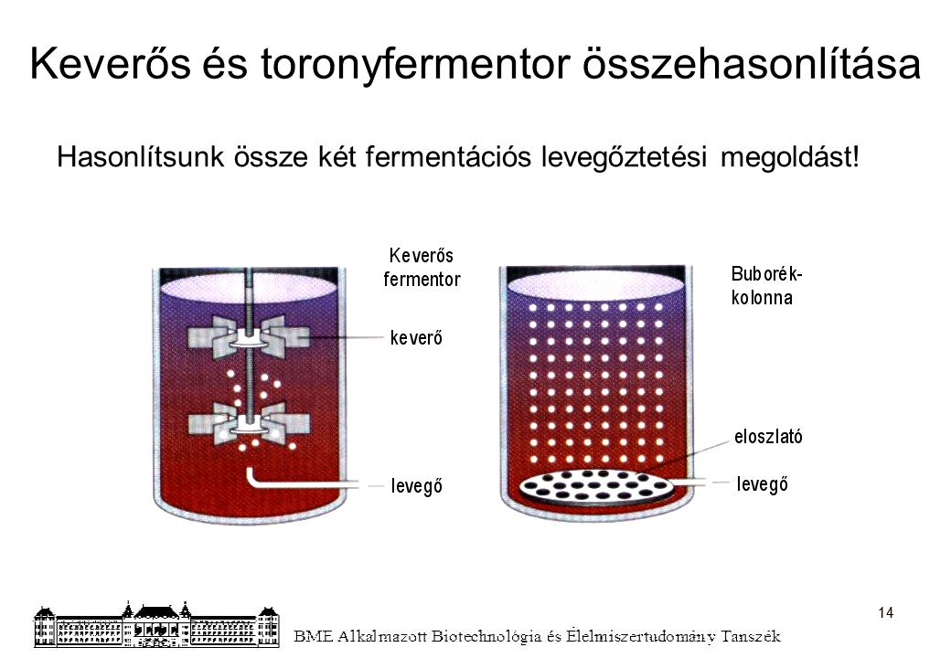 Keverős és toronyfermentor összehasonlítása