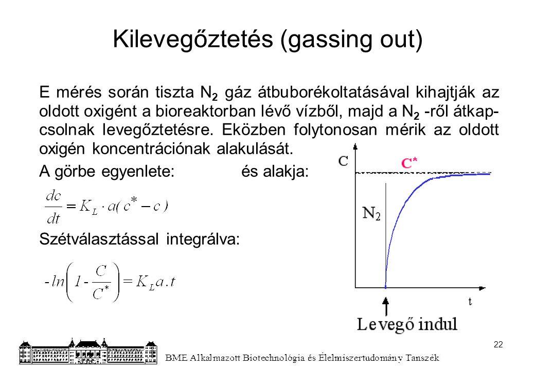 Kilevegőztetés (gassing out)