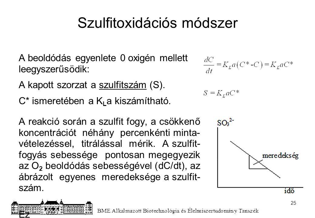 Szulfitoxidációs módszer