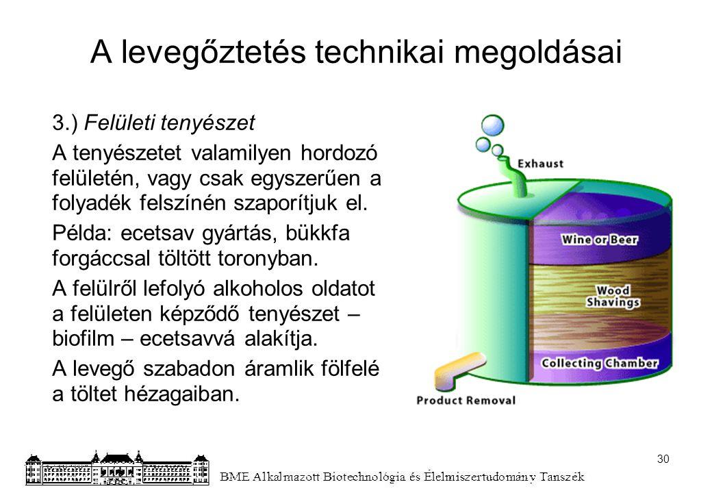A levegőztetés technikai megoldásai