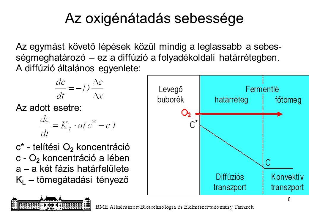 Az oxigénátadás sebessége