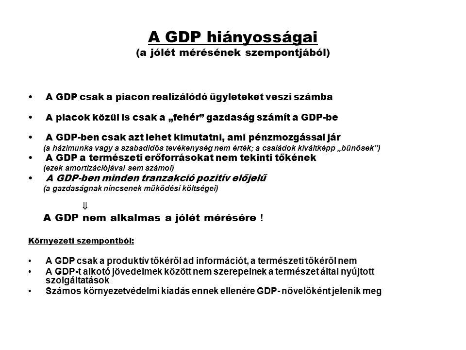 A GDP hiányosságai (a jólét mérésének szempontjából)