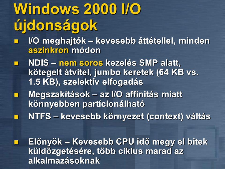 Windows 2000 I/O újdonságok