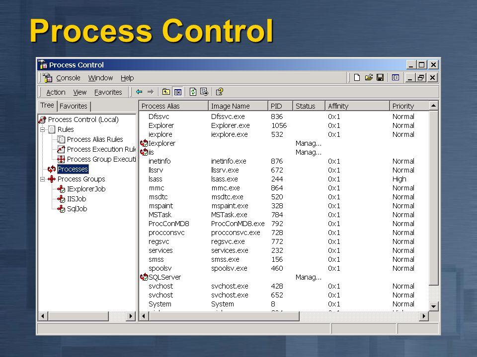 Process Control