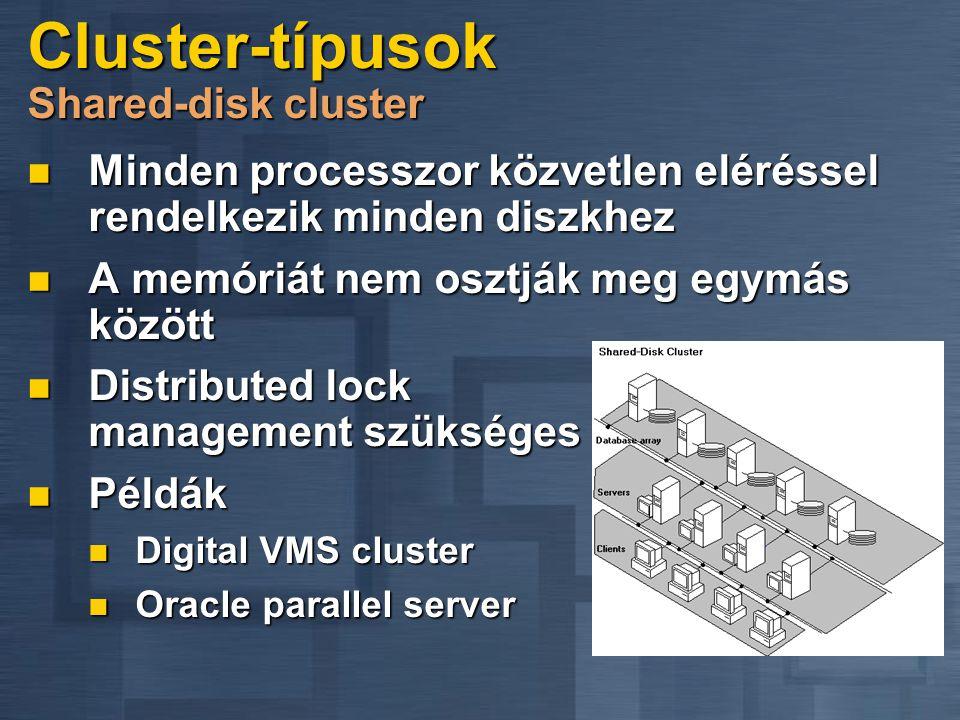 Cluster-típusok Shared-disk cluster