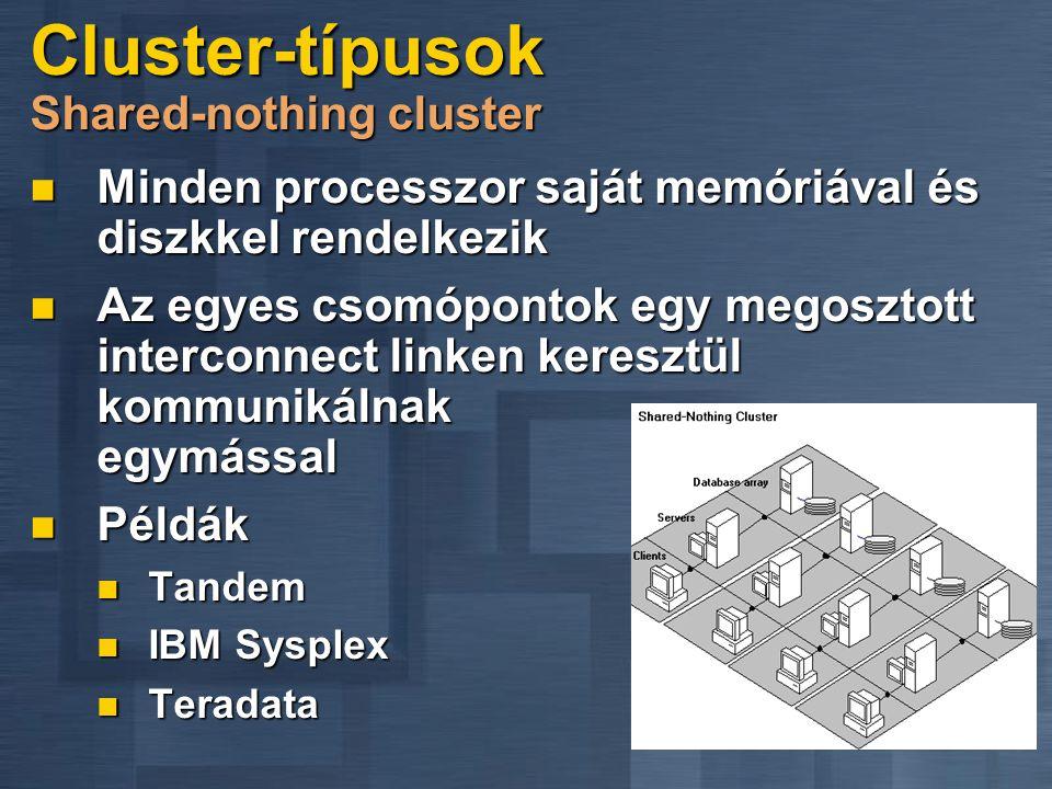 Cluster-típusok Shared-nothing cluster