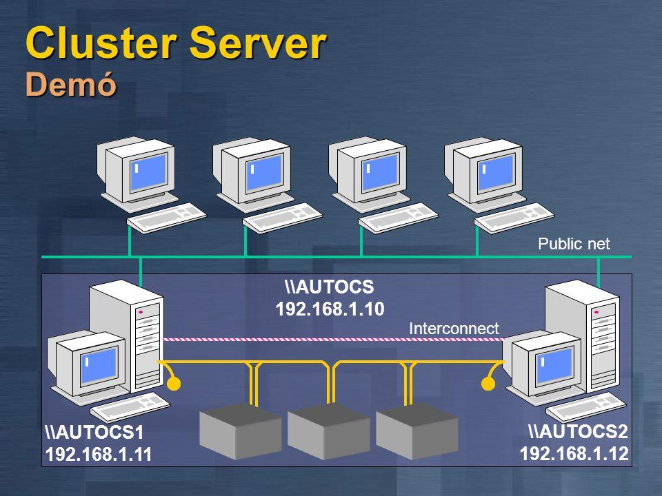 Cluster Server Demó \\AUTOCS 192.168.1.10 \\AUTOCS1 \\AUTOCS2