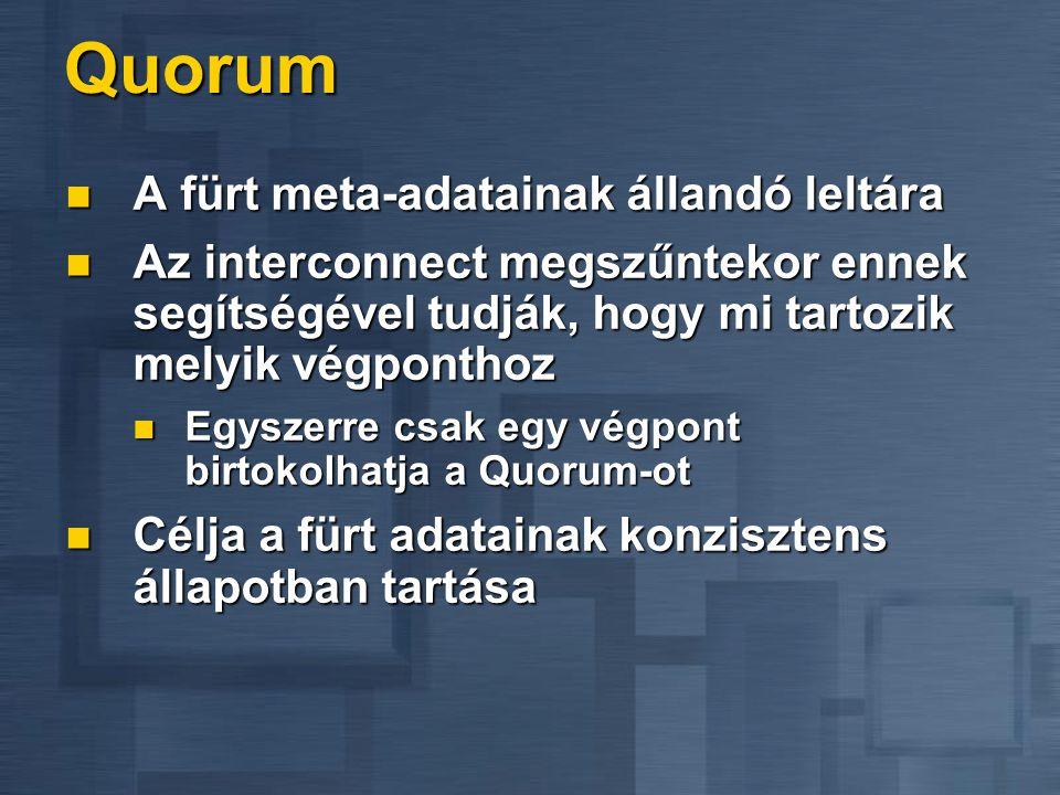 Quorum A fürt meta-adatainak állandó leltára