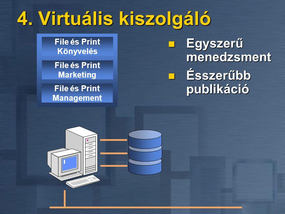 4. Virtuális kiszolgáló Egyszerű menedzsment Ésszerűbb publikáció