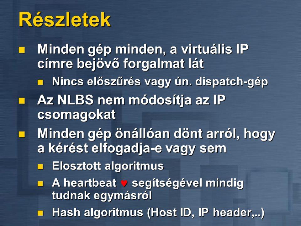 Részletek Minden gép minden, a virtuális IP címre bejövő forgalmat lát