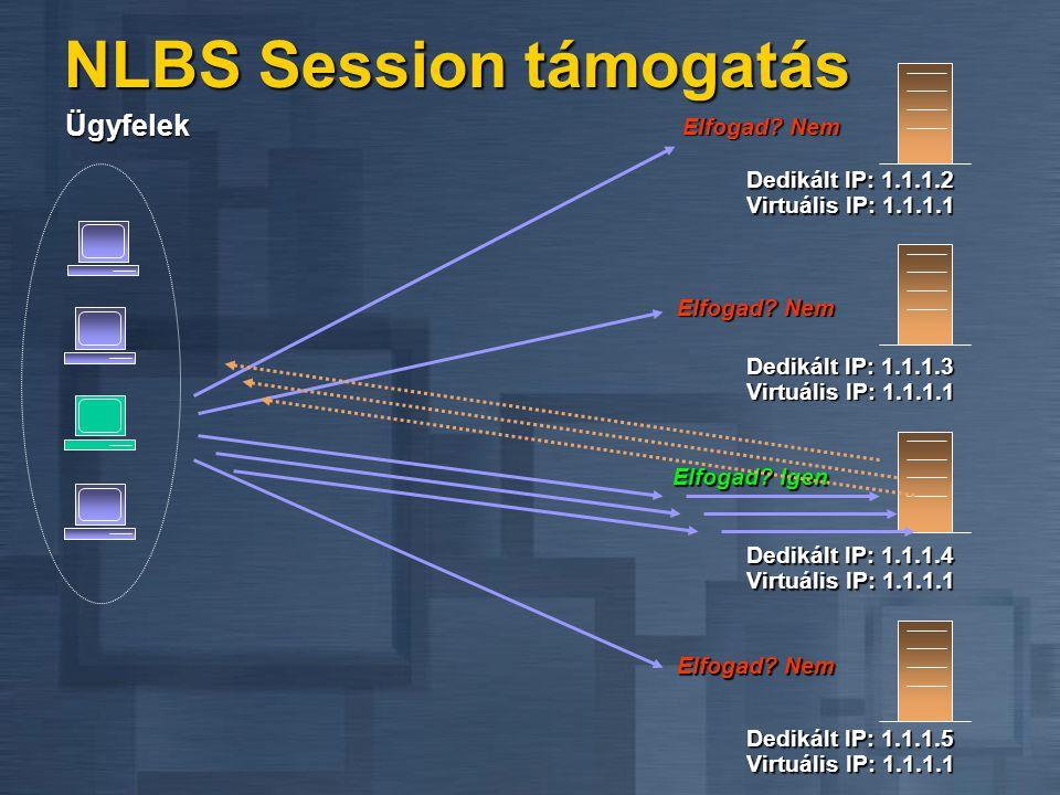 NLBS Session támogatás