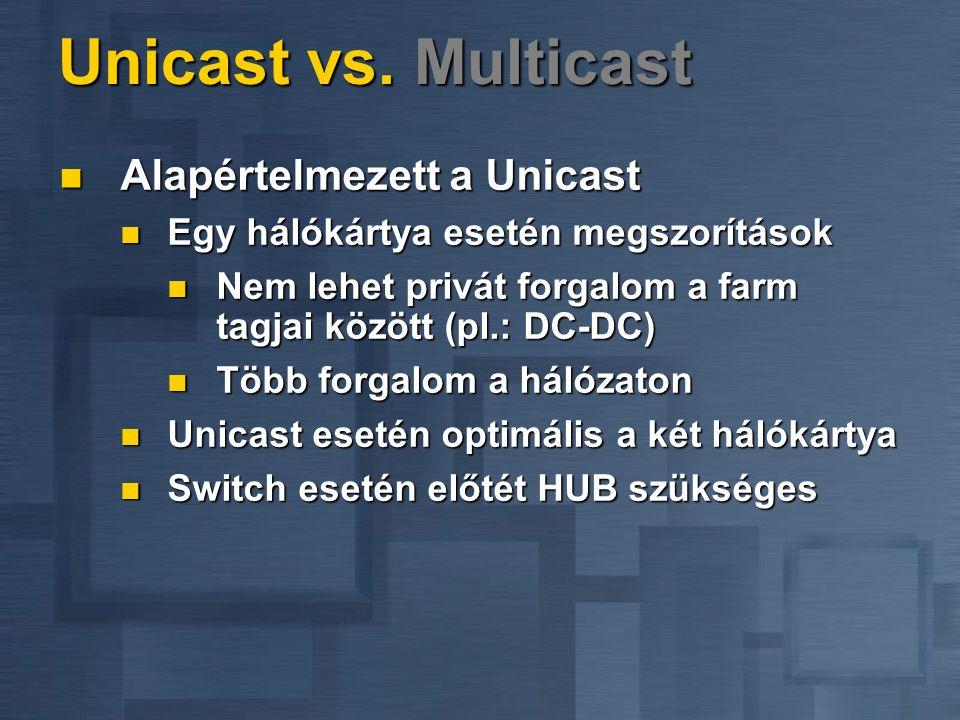 Unicast vs. Multicast Alapértelmezett a Unicast