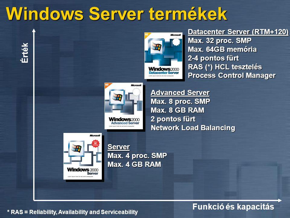 Windows Server termékek